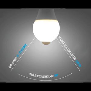 Bec LED cu Senzor de Miscare 9W=75W 6400K A60